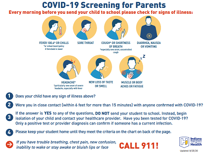 Parent Screening